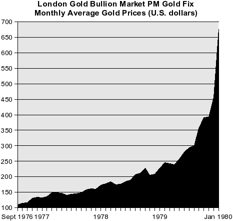 20081205_how_to_buy_gold_below_market_prices_4.png