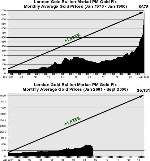 20081216 428 chart2