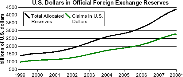 200901_us_dollar_reserve_currencry_1.png