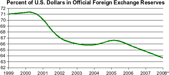 200901_us_dollar_reserve_currencry_2.png