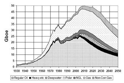 5-27-09 Nelder Chart1