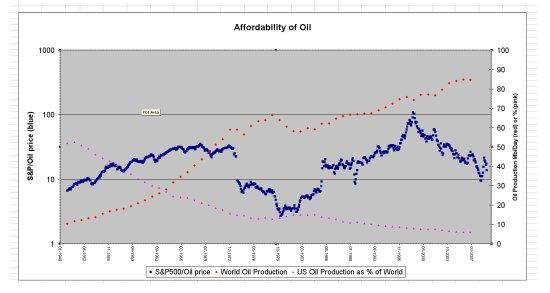 6-19-09 EAC Nelder Chart 2