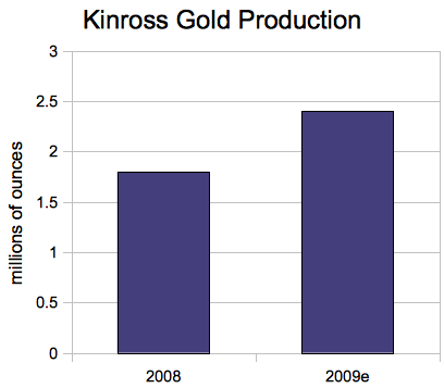 20090908_canadian_gold_stock_1.jpg