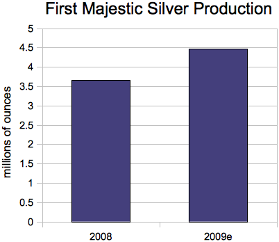 200909_first_majestic.png