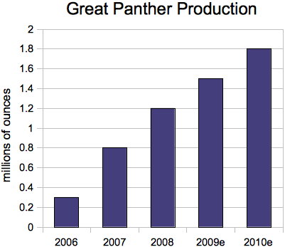 200909_great_panther.png
