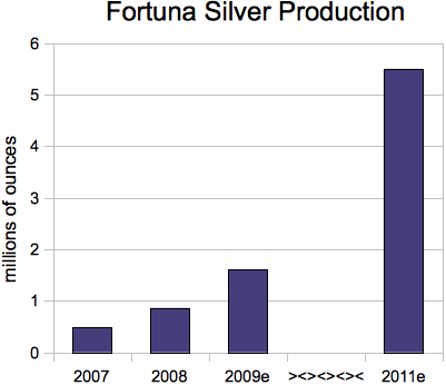 200909_fortuna_silver.png