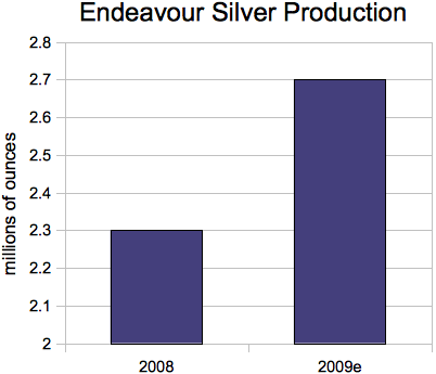 200909_endeavour_silver.png