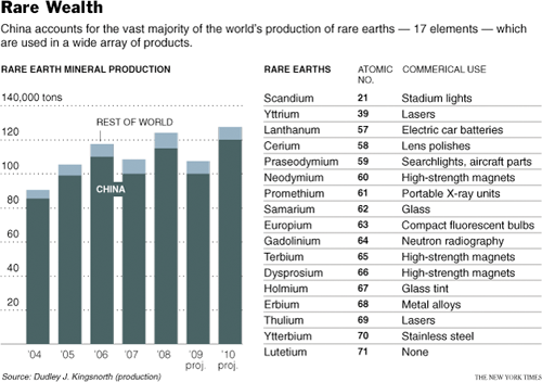 china-rare-earth-metals.png