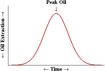 200911_peak_oil.png