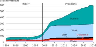 nelder graph 2 12-18