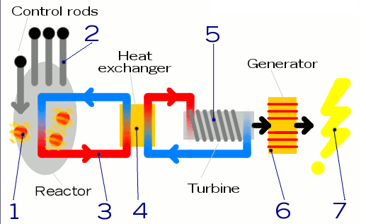 how power plant works 1