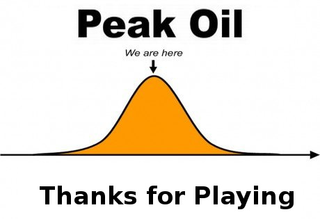 Peak Oil curve 4-14-2010