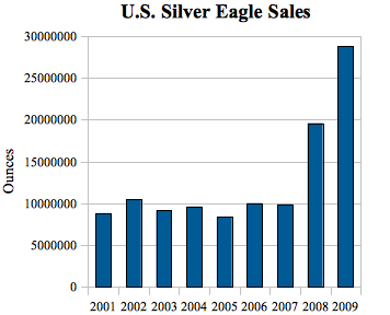 2010_investing_in_silver_2.png