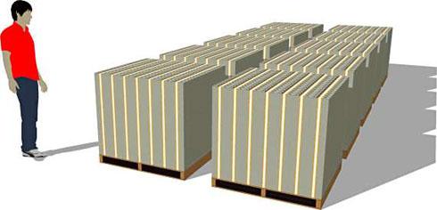 visual rep of a billion dollars