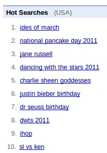 Google Trends