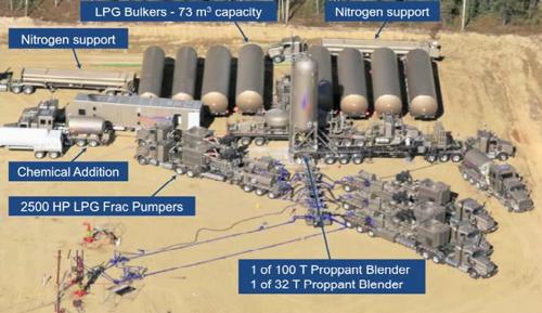 clean frack process