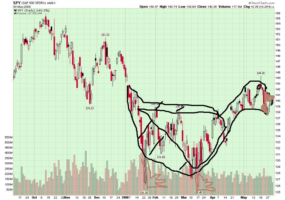 black-swan-chart.png