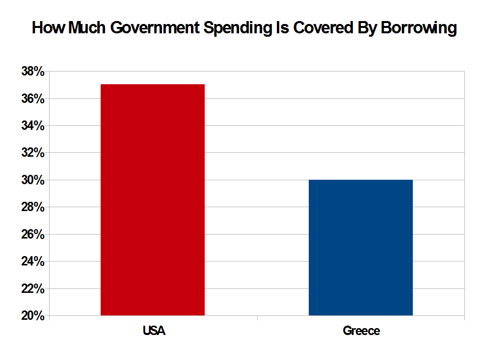 us-vs-greece