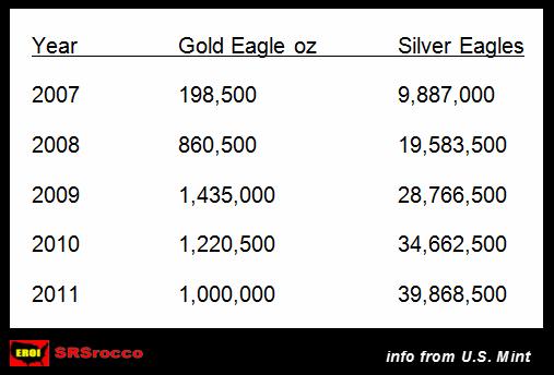 silver p 8