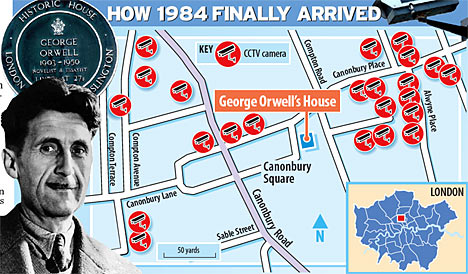 orwell home
