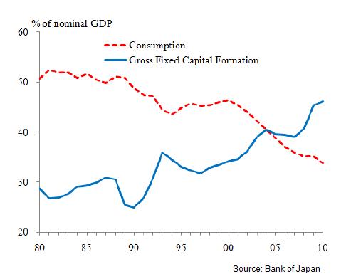 china jap chart 2