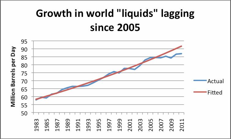 liquids apr25