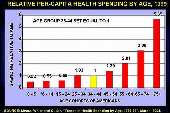 per-capita-healthspending