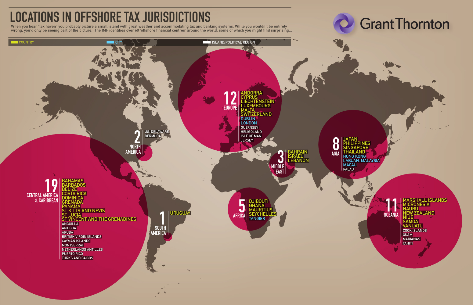 tax haven jurisdiction