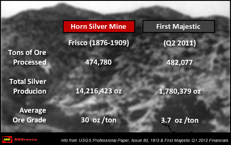 The Future Silver Supply is at Risk