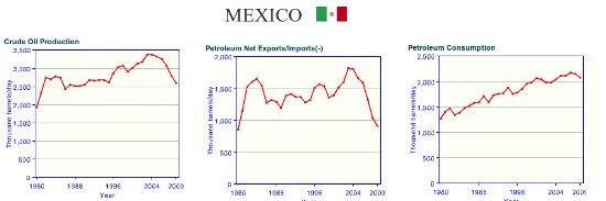 small mexico 8-26