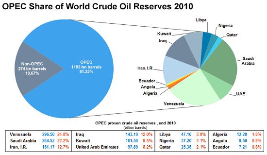 Saudi reserves 9-11