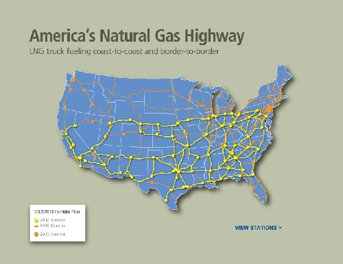 Natural Gas Highway