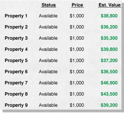 ea-properties-chart