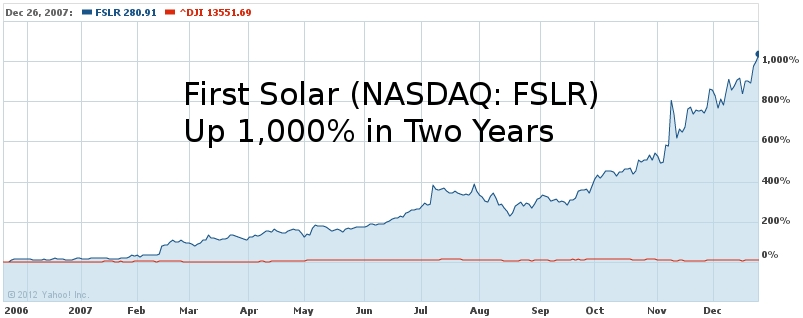 First Solar Stock 2007