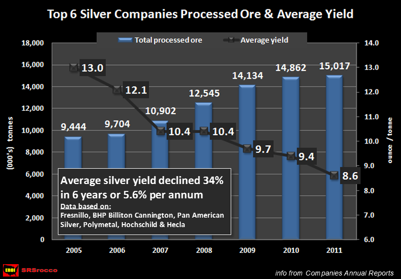 These Forces Will Push Silver Over $100