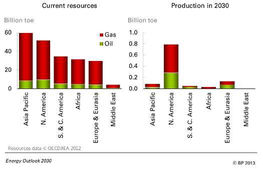 China Shale Gas 3-26