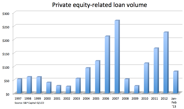 private equity buying