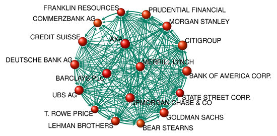 big-bank-complexity Outsider Club: This Secret Group Controls the World