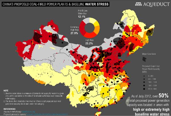 china coal and water stress