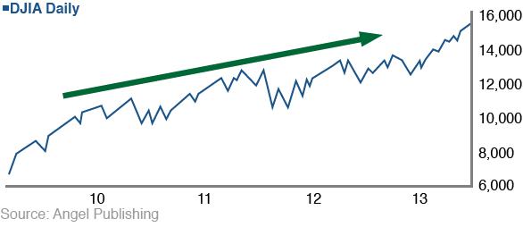 ea-volatility-chart3
