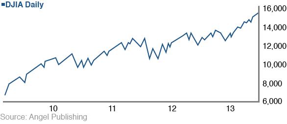 ea-volatility-chart4