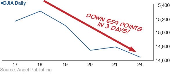ea-volatility-chart5