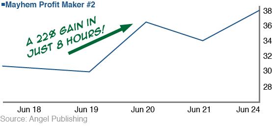 ea-volatility-chart-edit2