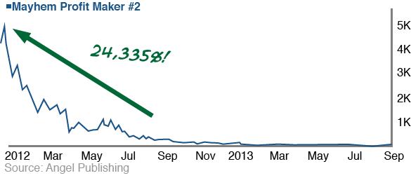 ea-volatility-chart-edit3