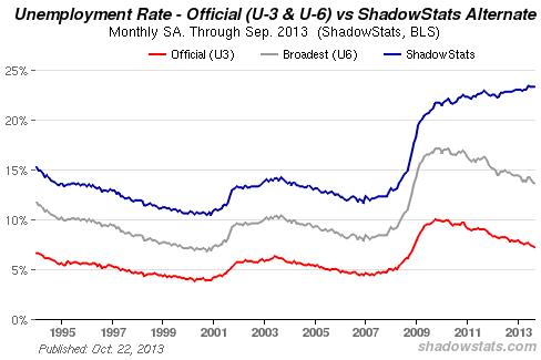 sgs unemployment 11.8.13