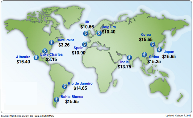 world nat gas prices map