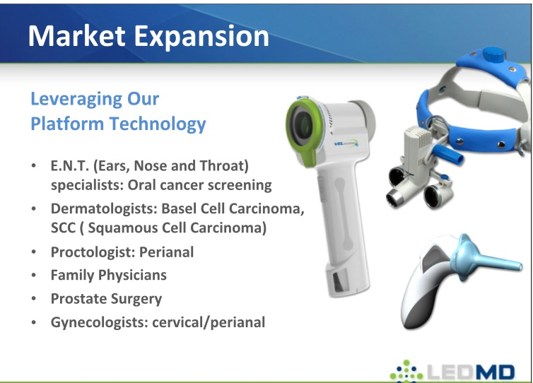 LED Medical Market Expansion
