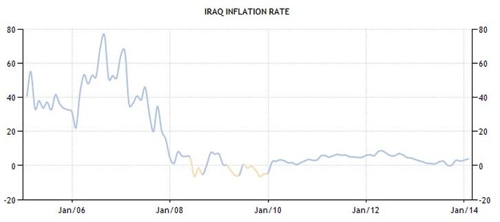 Iraq dinar gold5