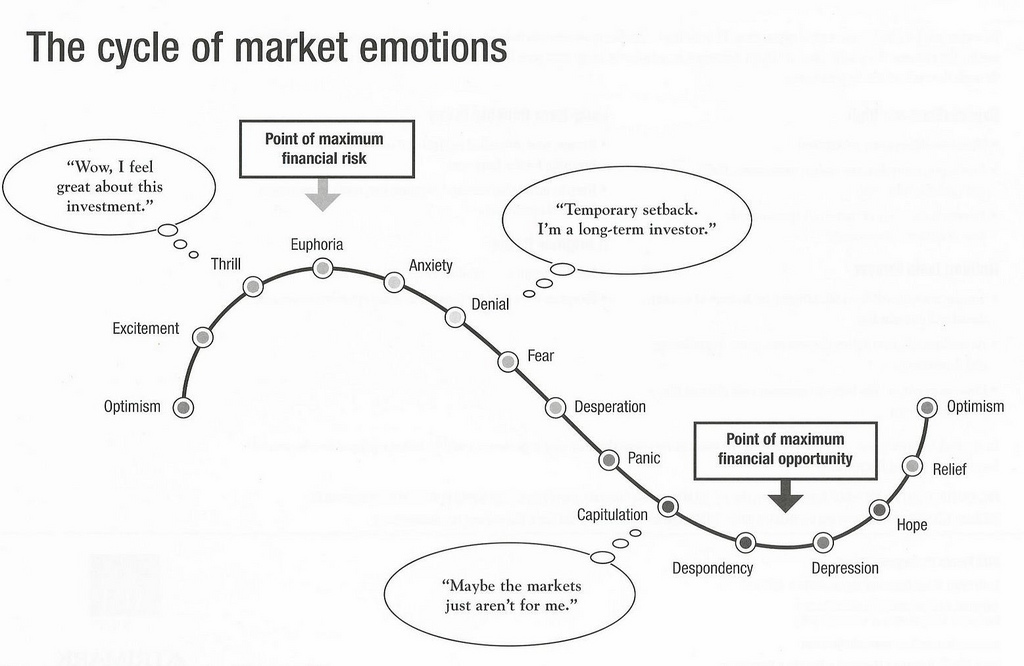 how markets and investors value stock Market value: read the definition of market value and 8,000+ other financial and investing terms in the nasdaqcom financial glossary  how data is making the us stock market more open for.
