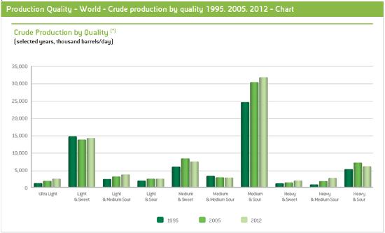 chart quality 6-10